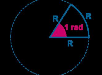 Momento 1: Trigonometría en la rueda de la fortuna